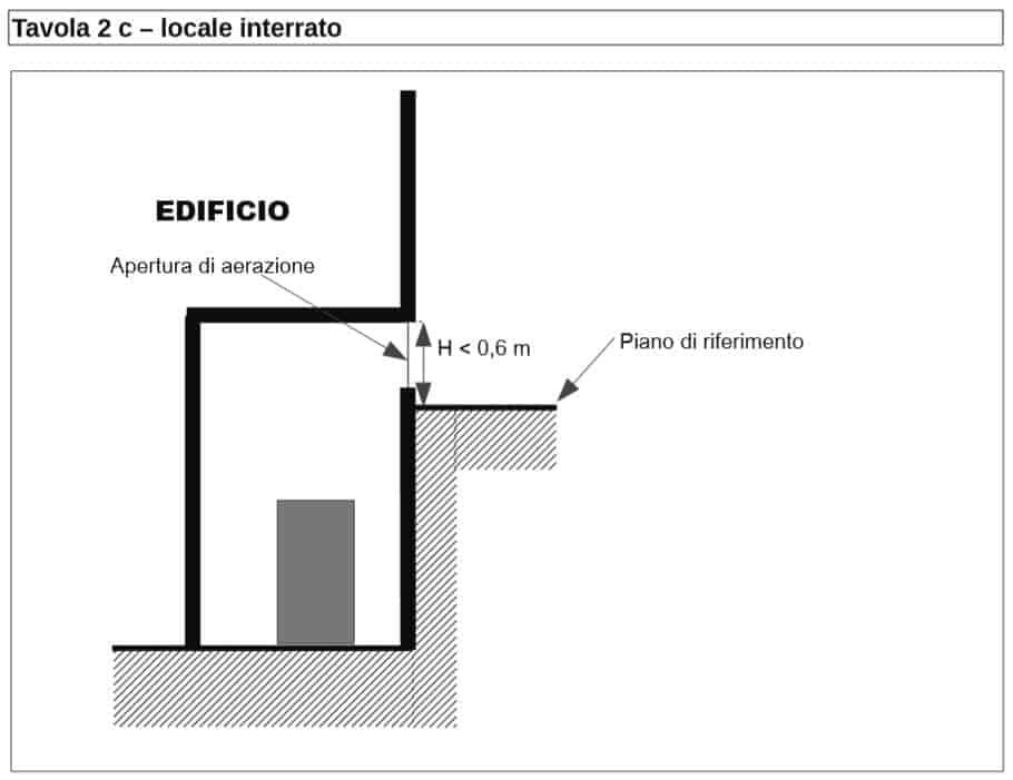 La nuova norma antincendio sulle centrali termiche | FSEng ...